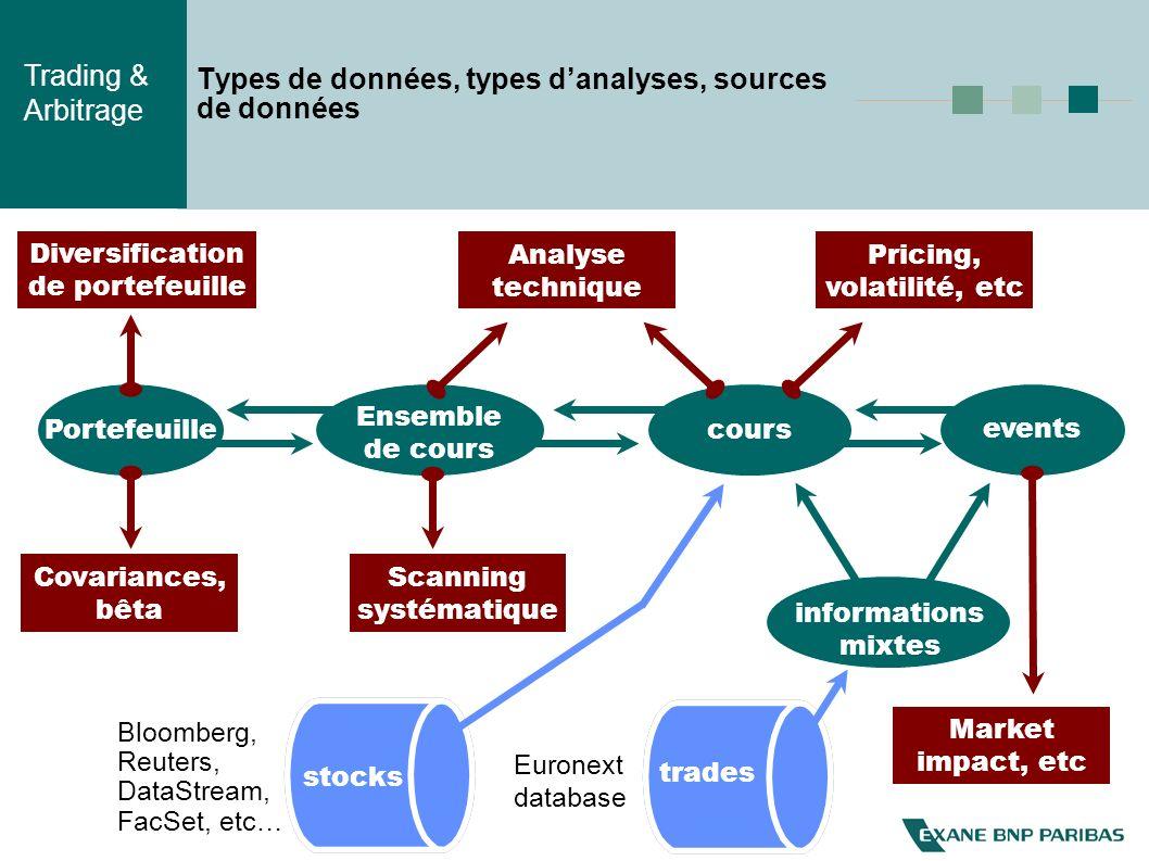 Types de données, types d'analyses, sources de données