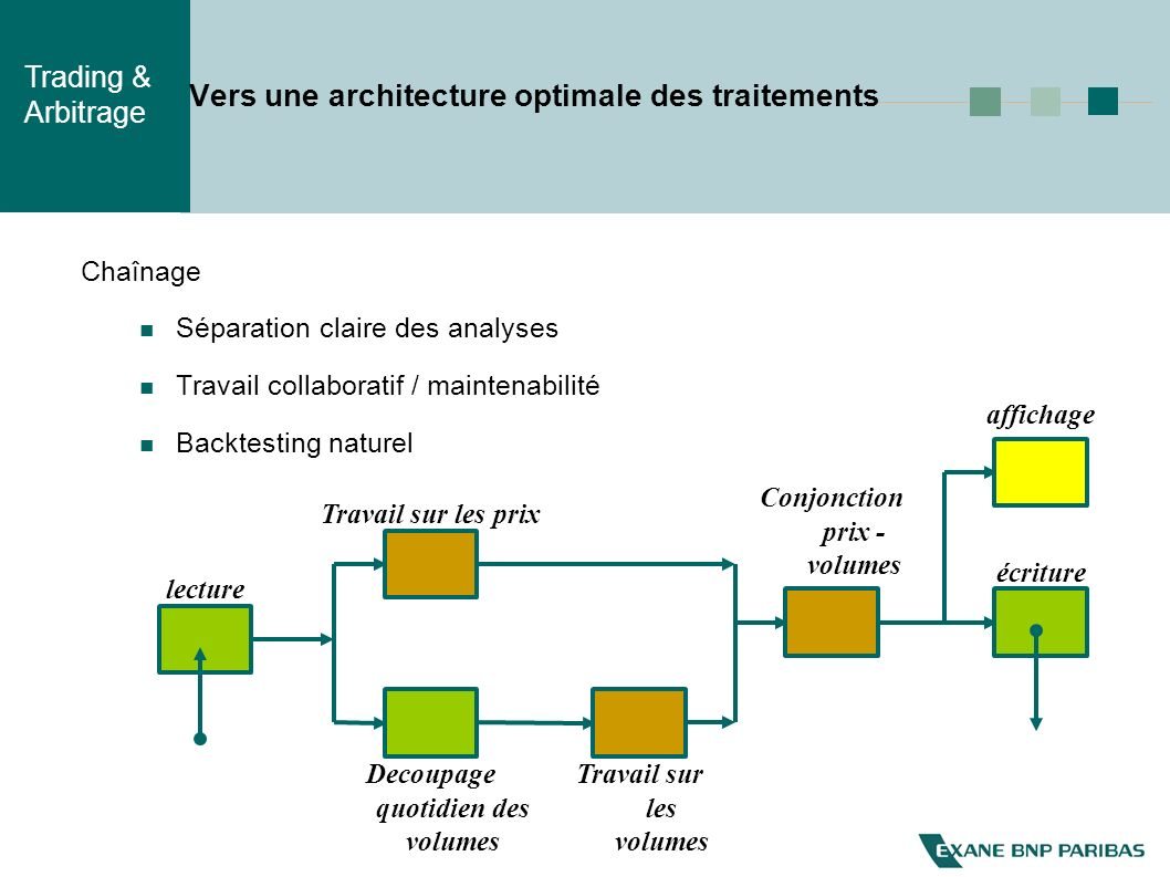 Vers une architecture optimale des traitements