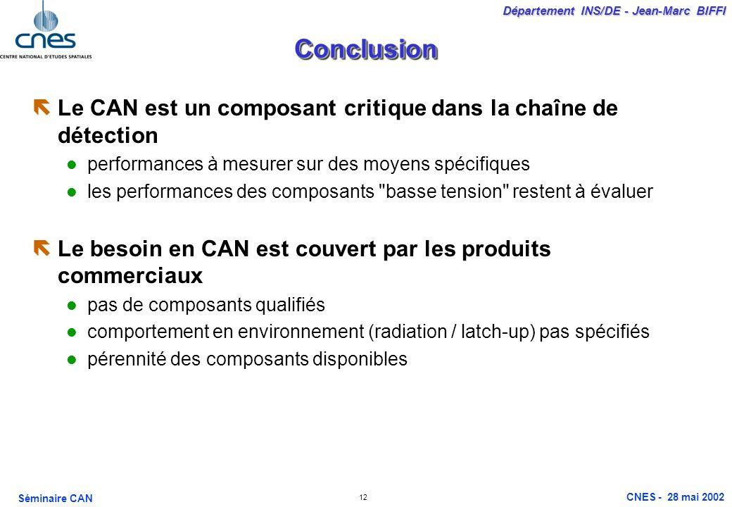 Conclusion Le CAN est un composant critique dans la chaîne de détection. performances à mesurer sur des moyens spécifiques.