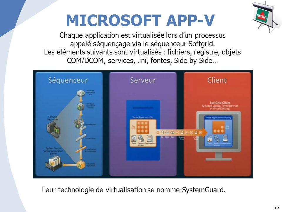 MICROSOFT APP-V Chaque application est virtualisée lors d'un processus