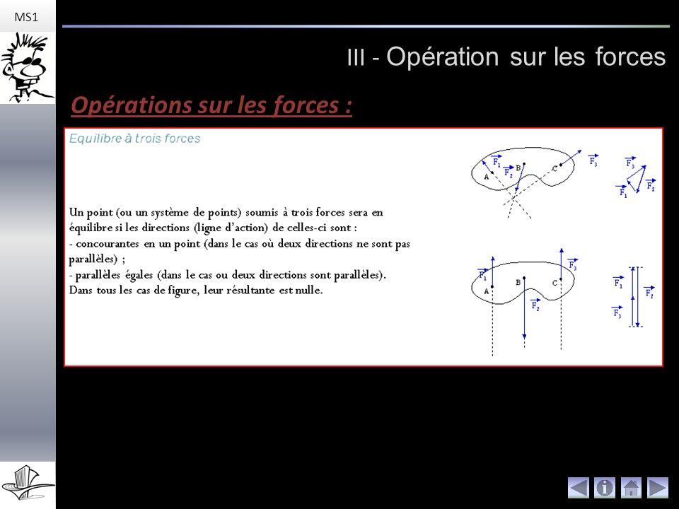 III - Opération sur les forces