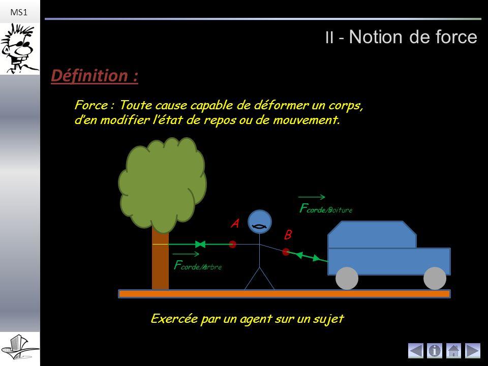 II - Notion de force Définition :