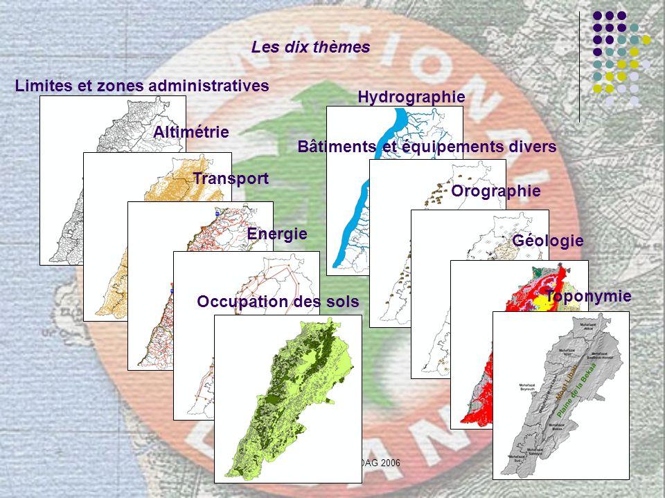 Les dix thèmes Limites et zones administratives Hydrographie