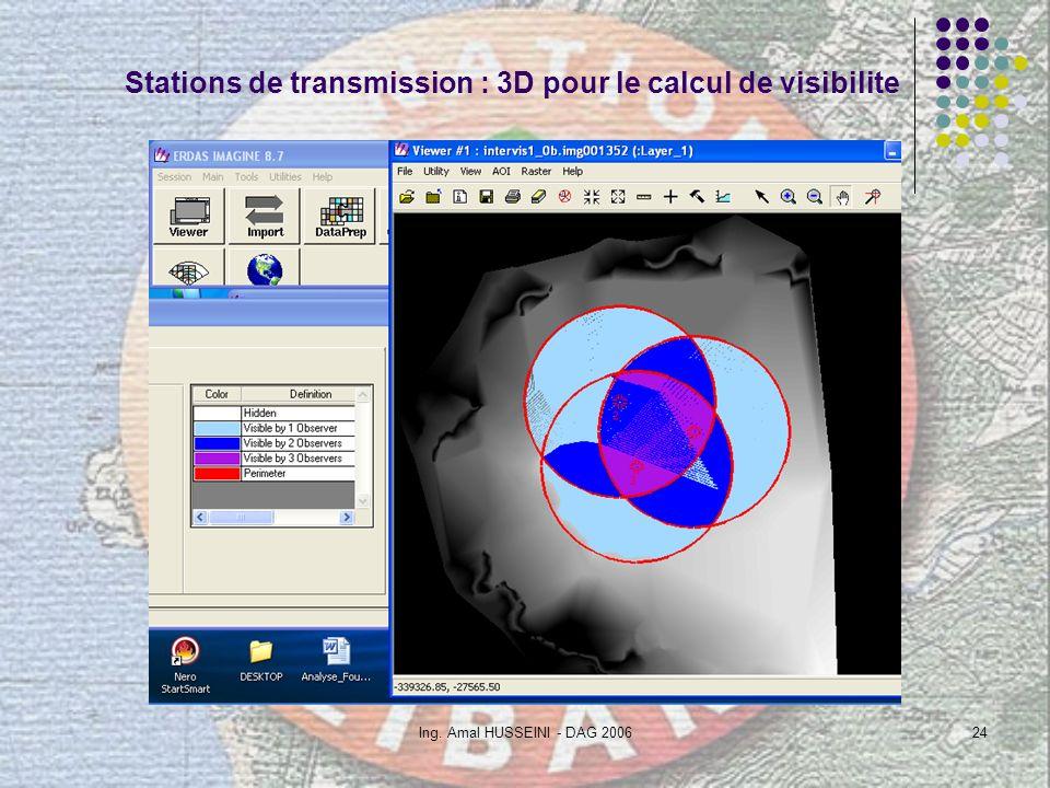 Stations de transmission : 3D pour le calcul de visibilite