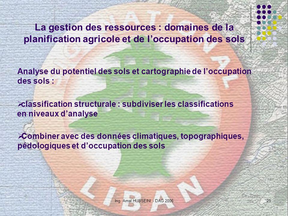 La gestion des ressources : domaines de la planification agricole et de l'occupation des sols