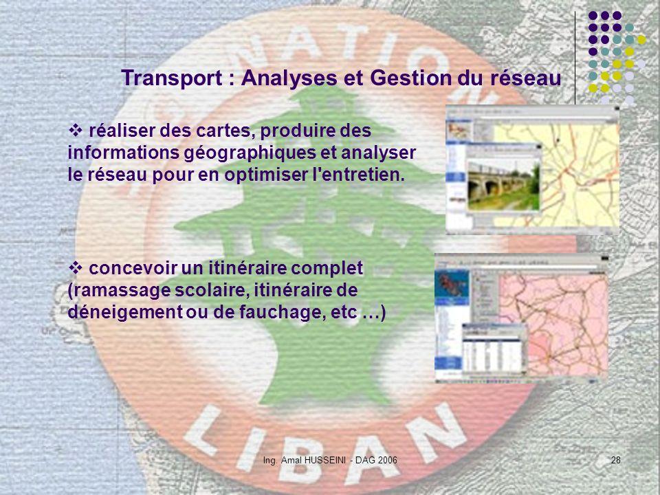 Transport : Analyses et Gestion du réseau