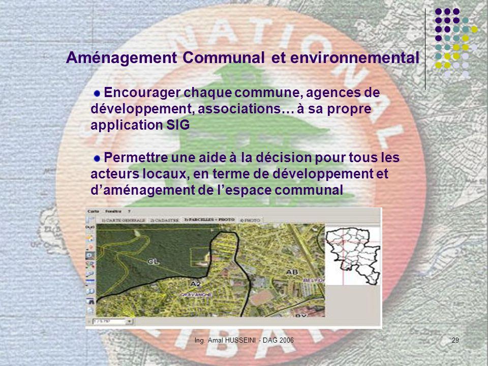 Aménagement Communal et environnemental