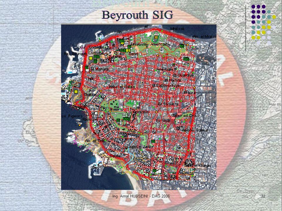 Beyrouth SIG Ing. Amal HUSSEINI - DAG 2006