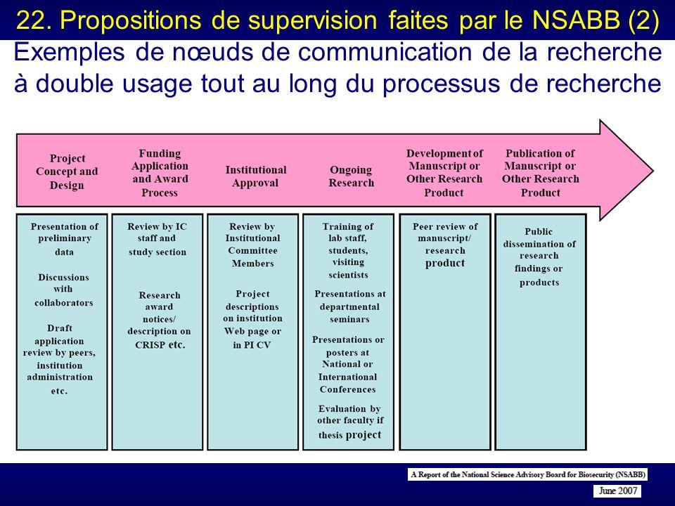 22. Propositions de supervision faites par le NSABB (2)