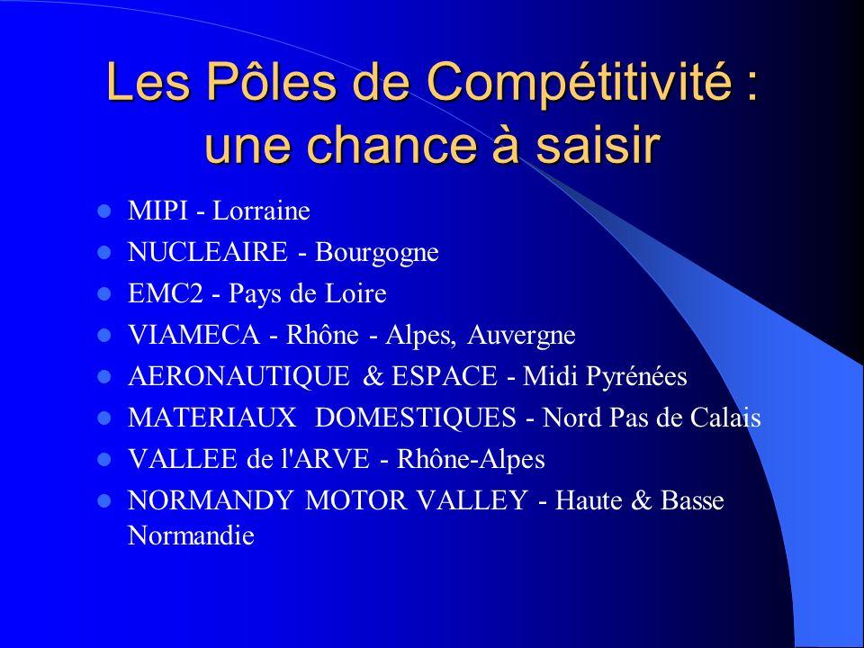 Les Pôles de Compétitivité : une chance à saisir