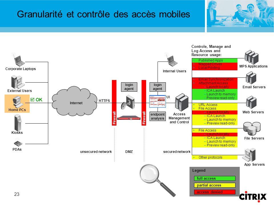 Granularité et contrôle des accès mobiles