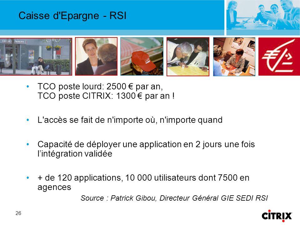 Caisse d Epargne - RSI TCO poste lourd: 2500 € par an, TCO poste CITRIX: 1300 € par an ! L accès se fait de n importe où, n importe quand.
