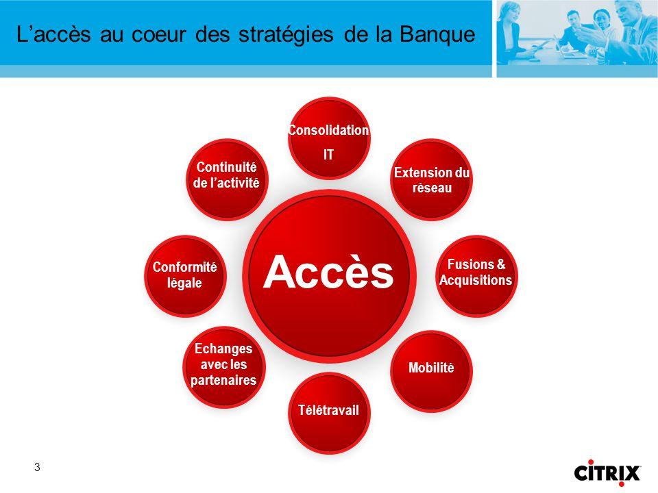 L'accès au coeur des stratégies de la Banque