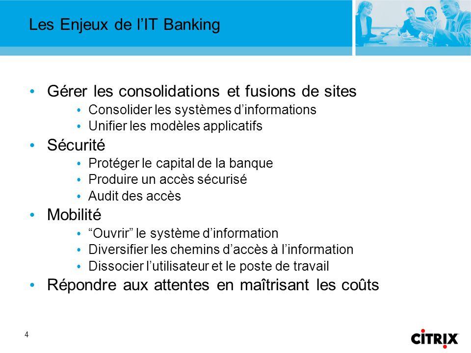 Les Enjeux de l'IT Banking