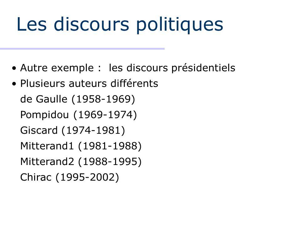 Les discours politiques