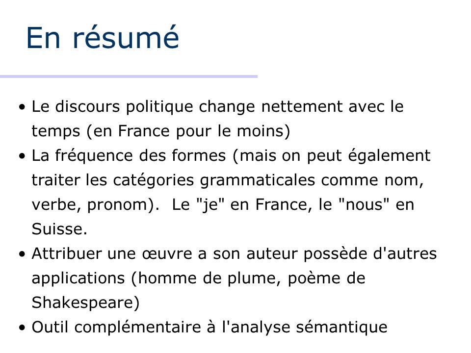 En résumé Le discours politique change nettement avec le temps (en France pour le moins)