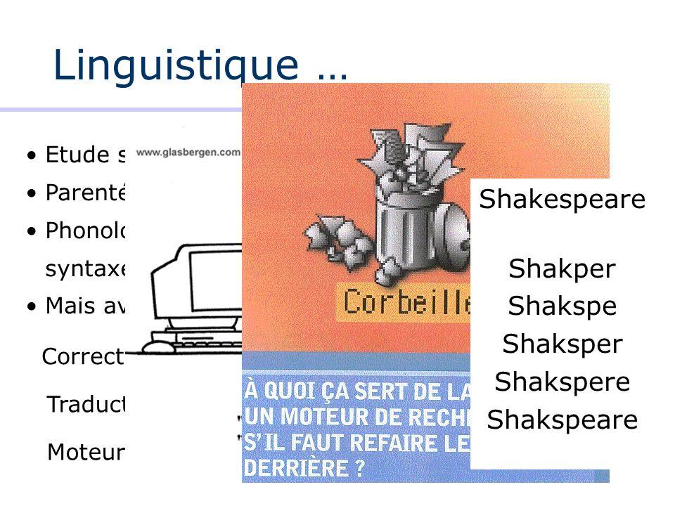 Linguistique … Shakespeare Shakper Shakspe Shaksper Shakspere