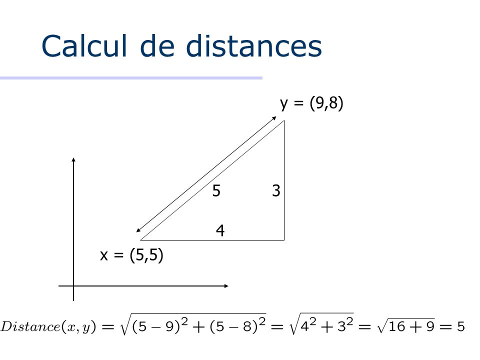Calcul de distances y = (9,8) 5 3 4 x = (5,5)