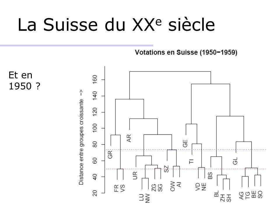 La Suisse du XXe siècle Et en 1950