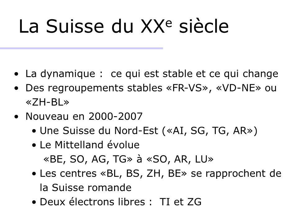 La Suisse du XXe siècle La dynamique : ce qui est stable et ce qui change. Des regroupements stables «FR‑VS», «VD‑NE» ou «ZH‑BL»