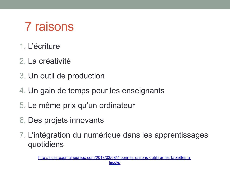 7 raisons L'écriture La créativité Un outil de production