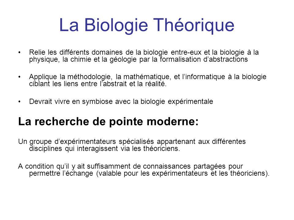 La Biologie Théorique La recherche de pointe moderne: