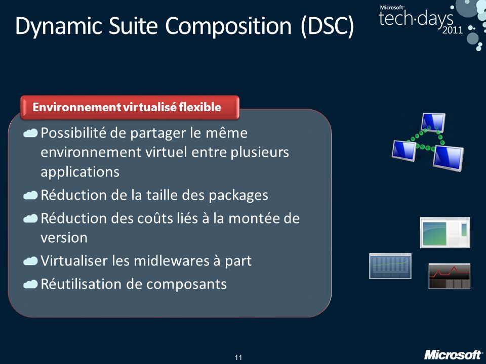 Dynamic Suite Composition (DSC)