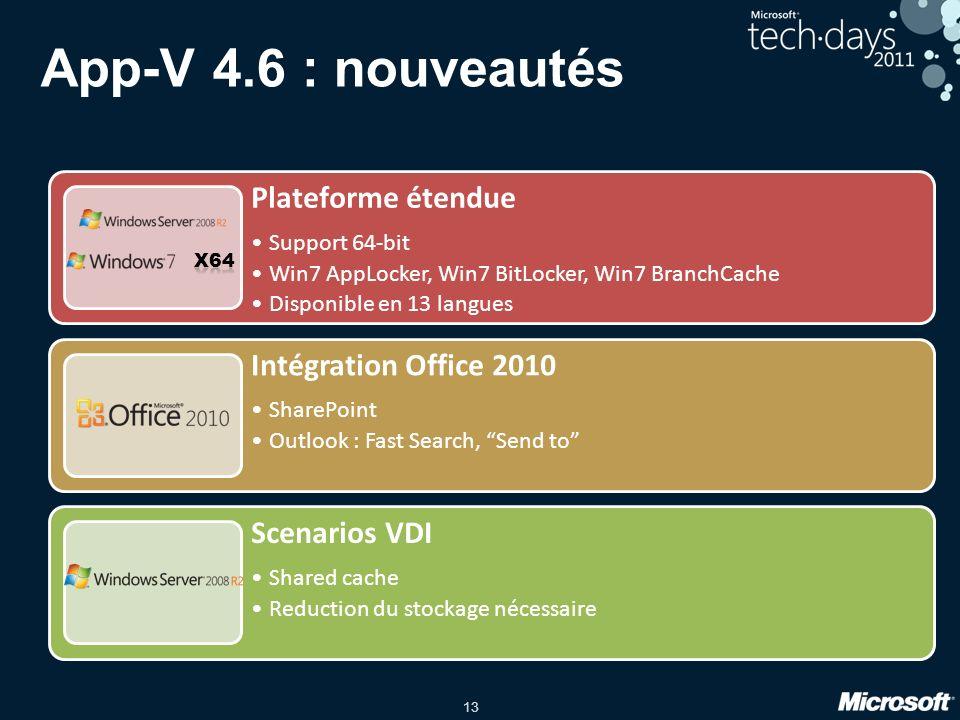 App-V 4.6 : nouveautés Plateforme étendue Intégration Office 2010