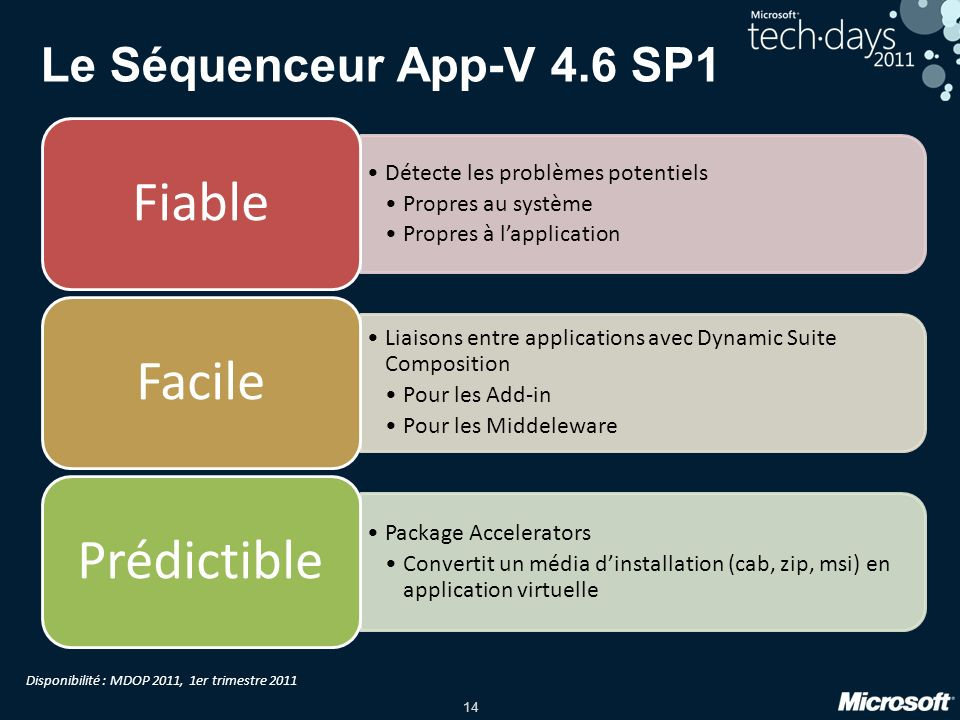 Fiable Facile Prédictible Le Séquenceur App-V 4.6 SP1
