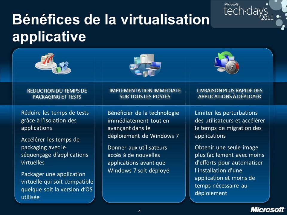 Bénéfices de la virtualisation applicative