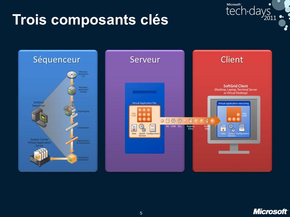 Trois composants clés Séquenceur Serveur Client
