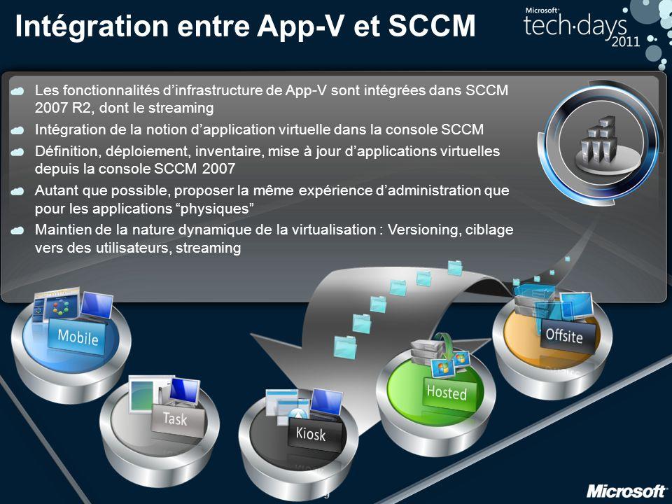 Intégration entre App-V et SCCM