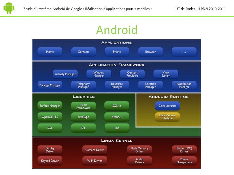 Etude du système Android de Google : Réalisation d'applications pour « mobiles »