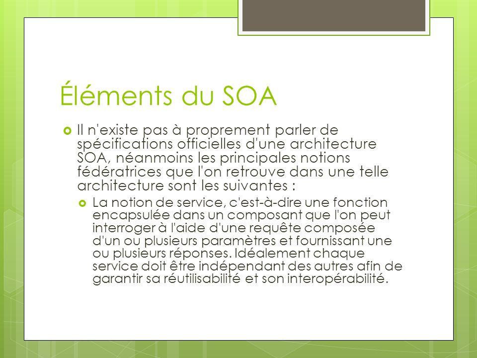 Éléments du SOA