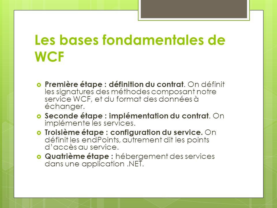 Les bases fondamentales de WCF