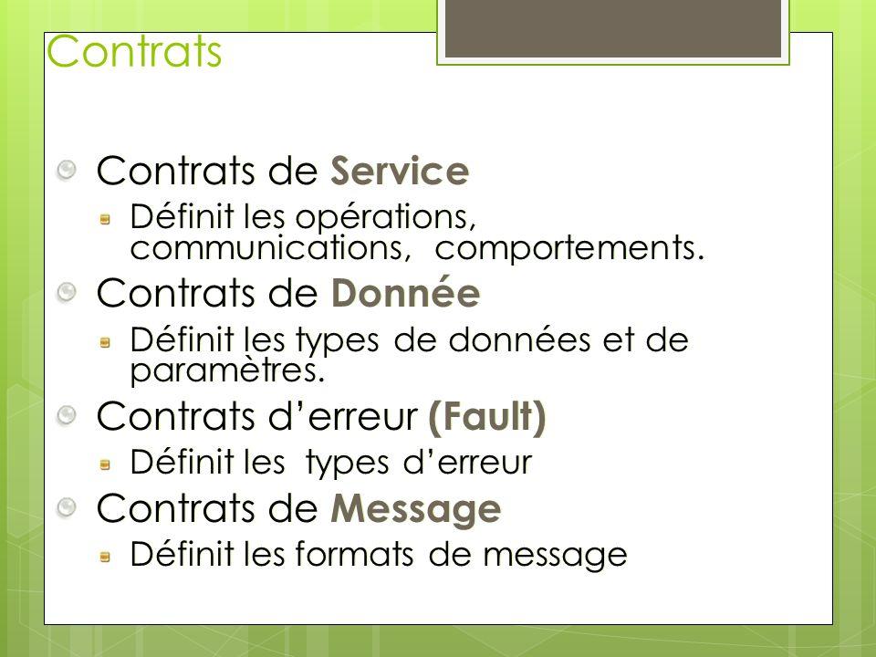 Contrats Contrats de Service Contrats de Donnée