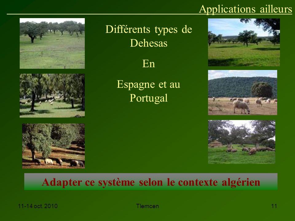 Adapter ce système selon le contexte algérien