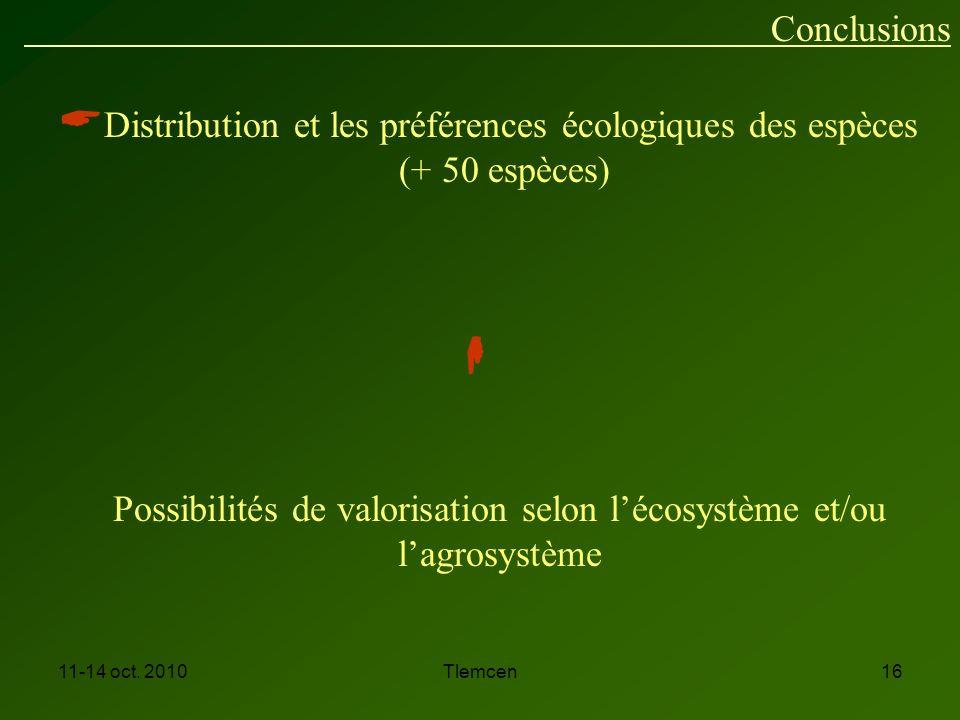 Possibilités de valorisation selon l'écosystème et/ou l'agrosystème