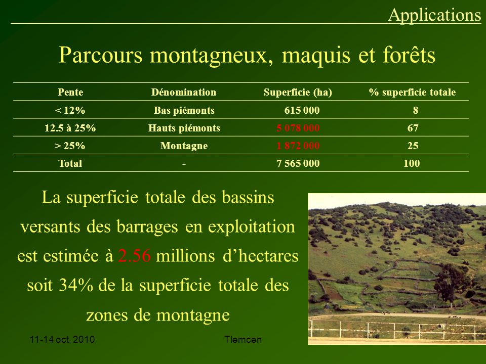 Parcours montagneux, maquis et forêts