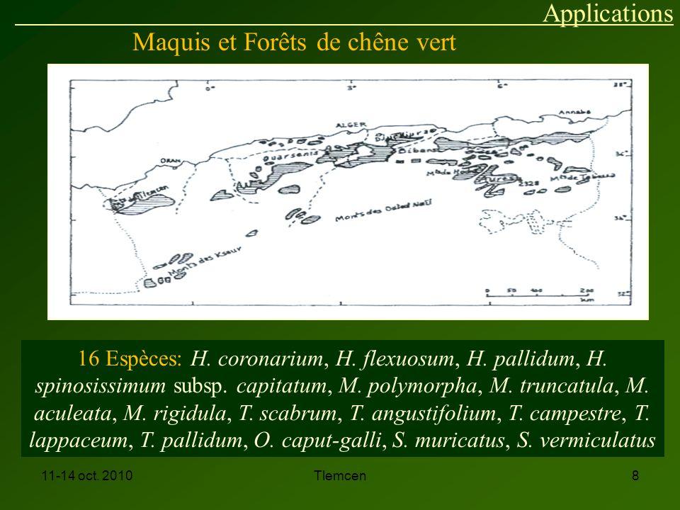 Maquis et Forêts de chêne vert