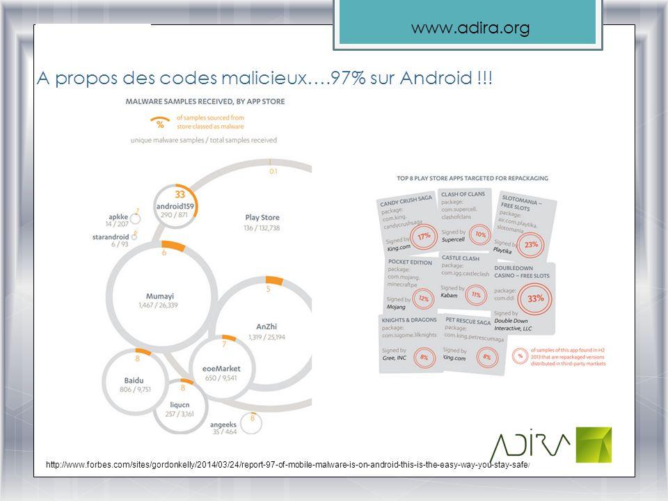 A propos des codes malicieux….97% sur Android !!!