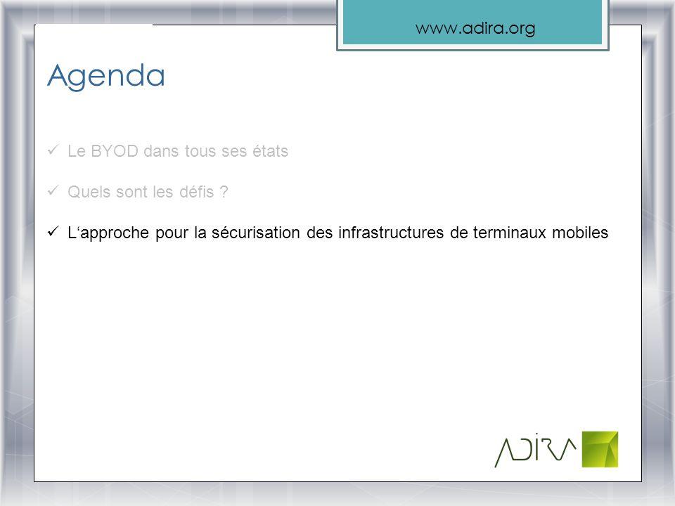 Agenda Le BYOD dans tous ses états Quels sont les défis