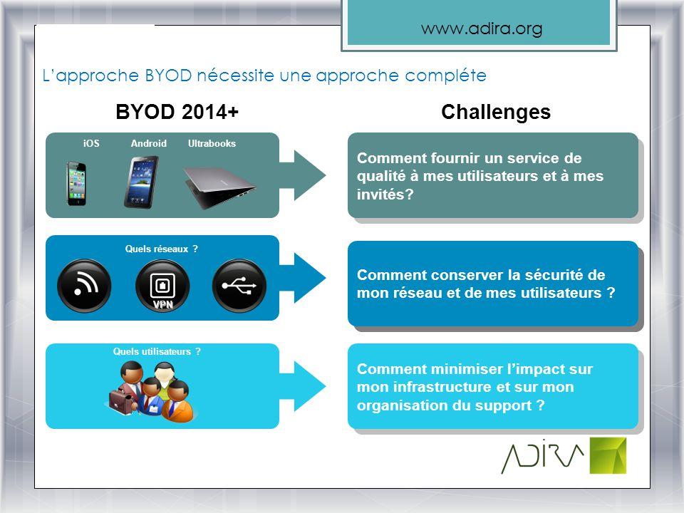 L'approche BYOD nécessite une approche compléte