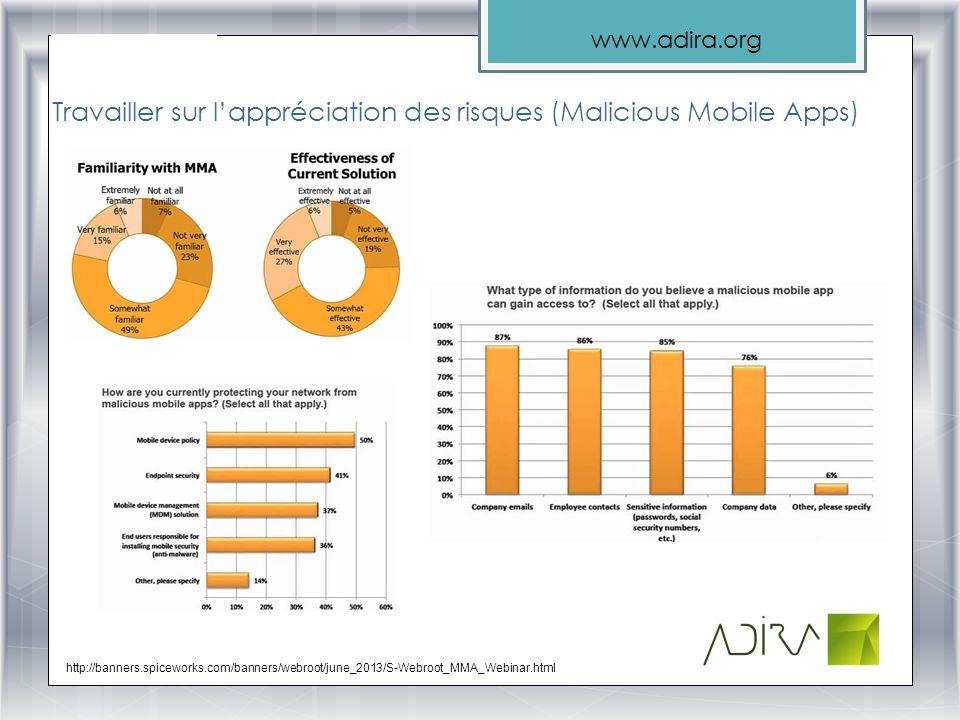 Travailler sur l'appréciation des risques (Malicious Mobile Apps)