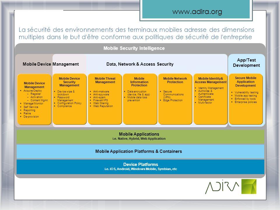 La sécurité des environnements des terminaux mobiles adresse des dimensions multiples dans le but d être conforme aux politiques de sécurité de l entreprise