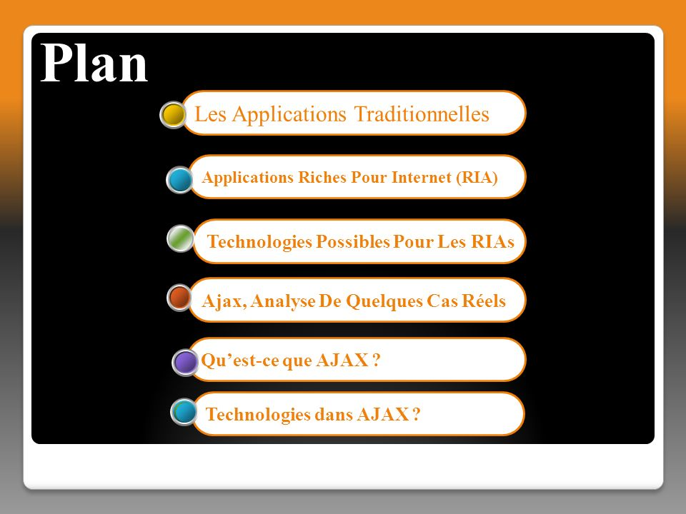 Plan Les Applications Traditionnelles