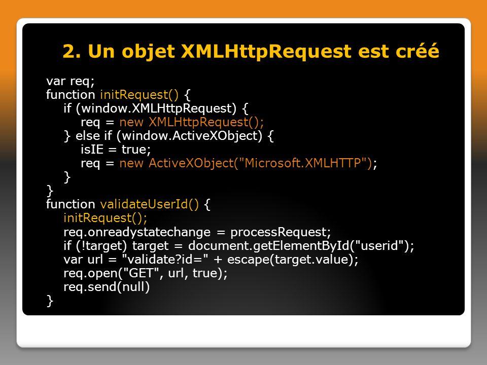 2. Un objet XMLHttpRequest est créé