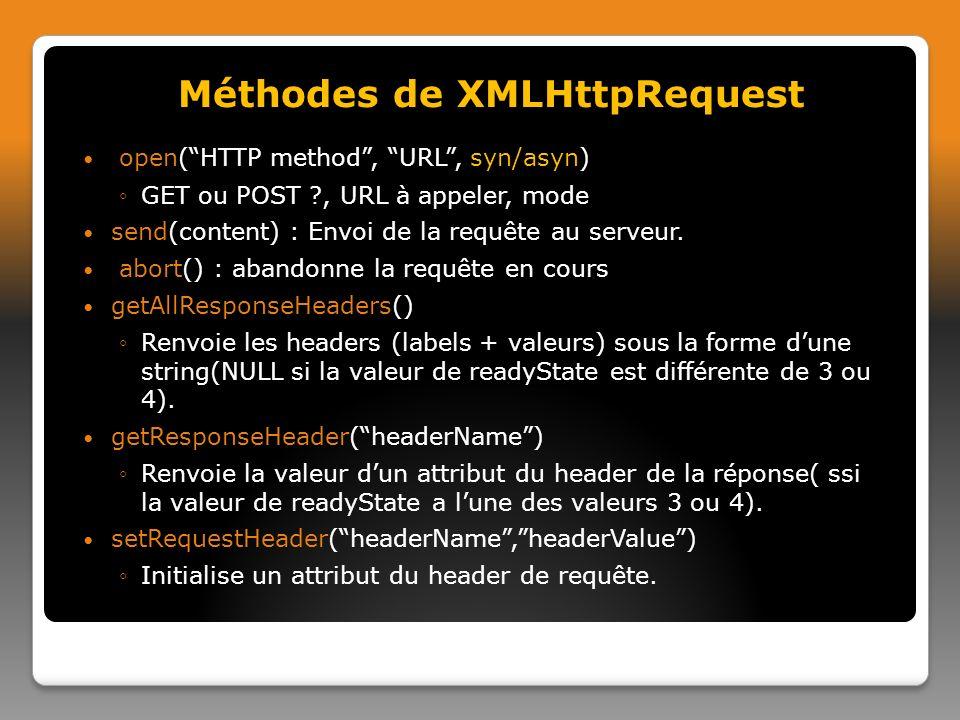 Méthodes de XMLHttpRequest