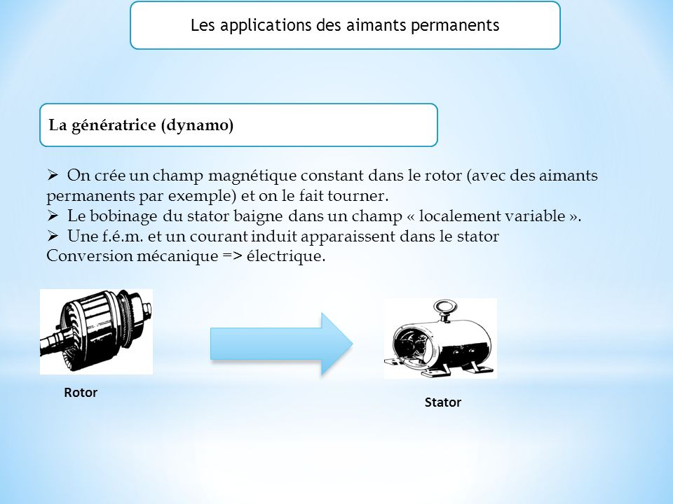 Les applications des aimants permanents