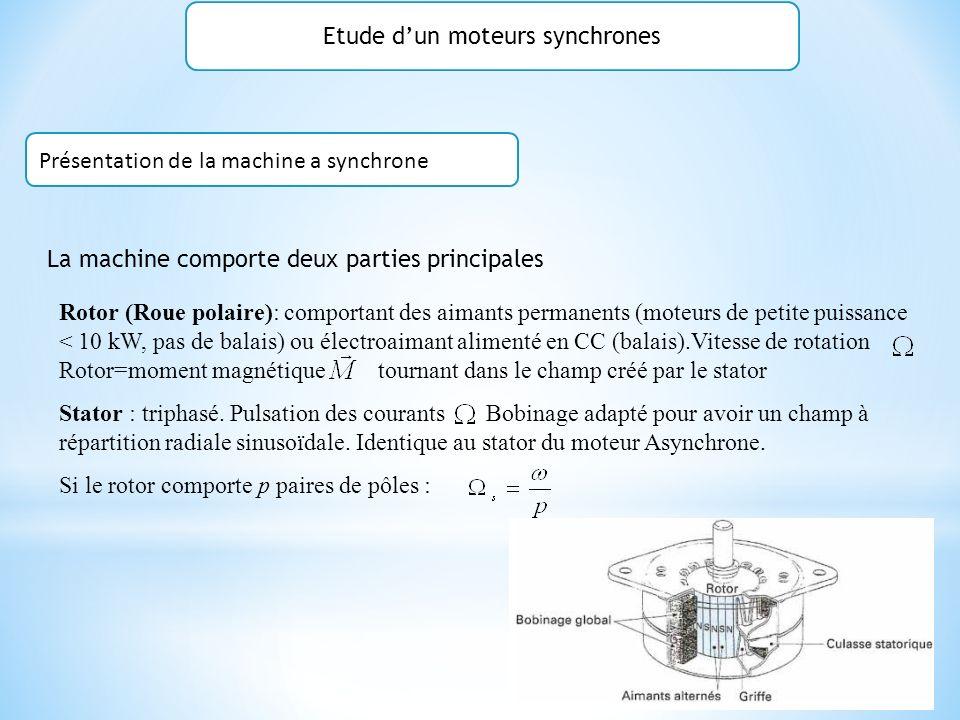 Etude d'un moteurs synchrones